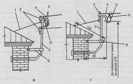 Электроснабжение дома - Ввод через кирпичные стены