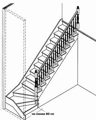 Конструкция лестницы, основные сведения - Ширина лестницы