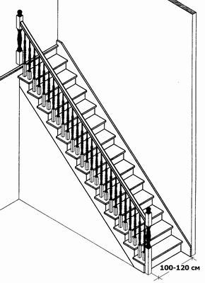 Конструкция лестницы, основные сведения - Лестницы шириной 100-120