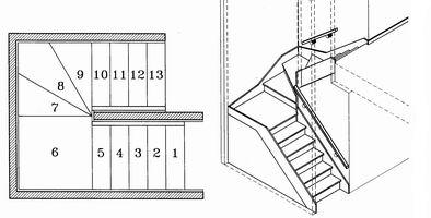 Конструкция лестницы, основные сведения - Поворотные участки