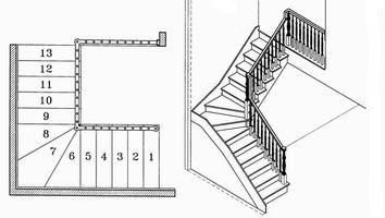 Конструкция лестницы, основные сведения - Схема Г-образной лестницы