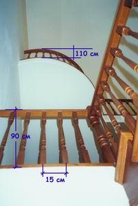 Конструкция лестницы, основные сведения - Рекомендованная высота ограждения лестницы