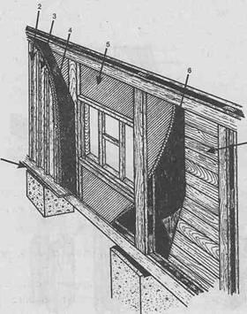 Каркасные стены - Обшивка стен дома