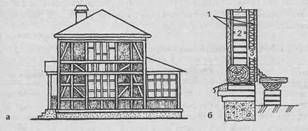 Каркасные стены - Дом с фахверковыми стенами