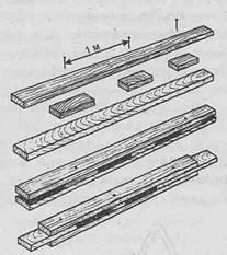 Каркасные стены - Изготовление брусьев