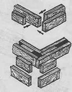 Каркасные стены - Узел угловой нижней обвязки