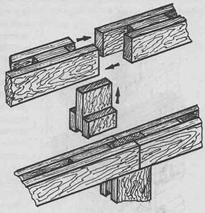 Каркасные стены - Стыковка стропильной балки