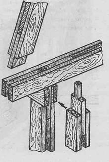 Каркасные стены - Узел верхней обвязки