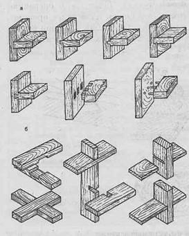 Отделка шпоном. Шпонирование - Типы соединений