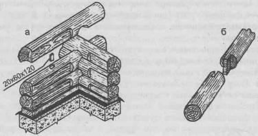 Рубленные стены из бревен - Операции при рубке в обло