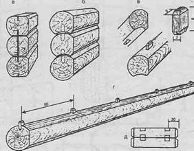 Рубленные стены из бревен - Сплачивание бревен в срубе