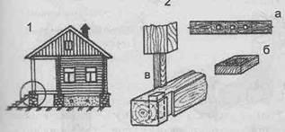 Стены из бруса - Осадочные прокладки