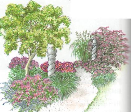 Расстановка визуальных акцентов в саду