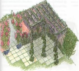 Оформление изгороди и входа - Внизу