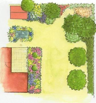 Ландшафтный дизайн сада - Пример сада