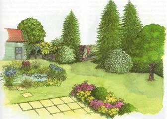 Ландшафтный дизайн сада - Пример оформления сада