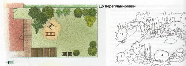 Вместо газона - ландшафтный сад - планеровка сада