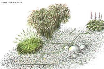 Устройство садовых дорожек - Плиты в сочетание с гравием