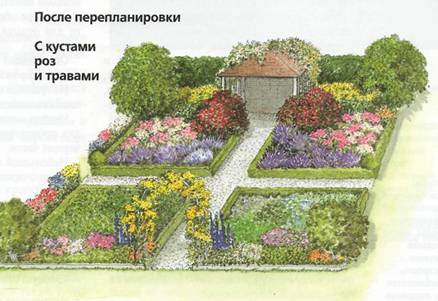 Стильный сад - после перепланировки