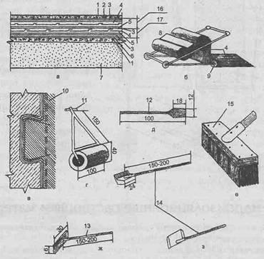 Гидроизоляция. Гидроизоляционные растворы и материалы