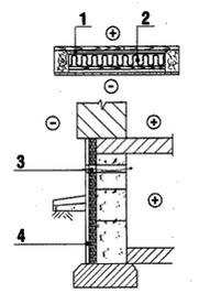 Утепление подвалов и фундаментов - Диффузия водяных паров через перекрытие над холодным подвалом