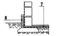 Утепление подвалов и фундаментов - Грунтовые воды