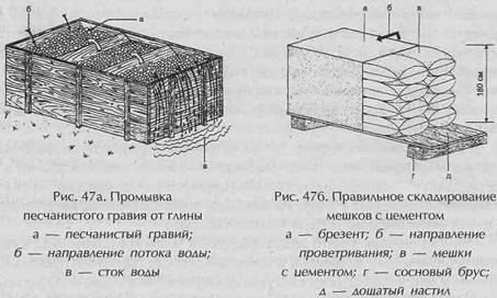 Выполнение бетонных и железобетонных работ - Правильное складирование мешков с цементом