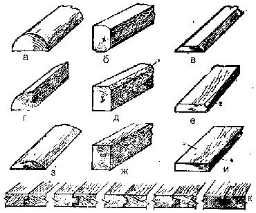 Лесоматериалы - Лесо- и пиломатериалы, используемые при строительстве