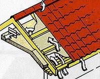 Инструкция по монтажу металлочерепицы - Накопление конденсата