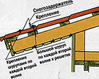 Монтаж металлочереци - Снегозадержатель