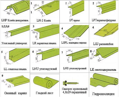 Монтаж металлочереци - Комплектующие для монтажа металлочерепицы