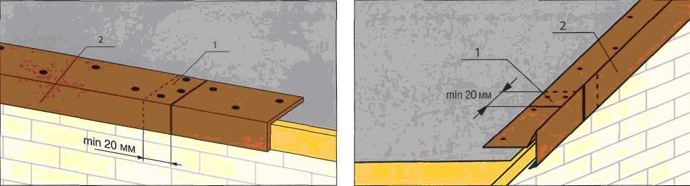 Рис.6 Схема установки
