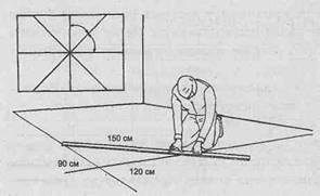Полы из линолеума и ковролина - Предварительные работы по укладке