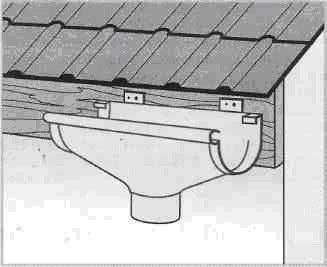 Расчета и установки восточного желоба (водостока) - Крепления компенсирующей воронки