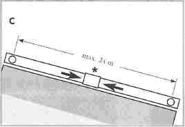 Расчета и установки восточного желоба (водостока) - Длина водосточного желоба превышает 12 м