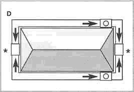 Расчета и установки восточного желоба (водостока) - План дома сверху