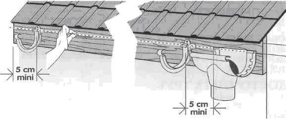 Расчета и установки восточного желоба (водостока) - Правила разметки и монтажа
