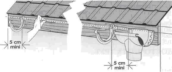Монтаж водосточной системы - кронштейны