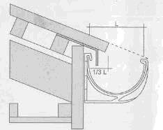 Монтаж водосточной системы - монтаж кронштейнов
